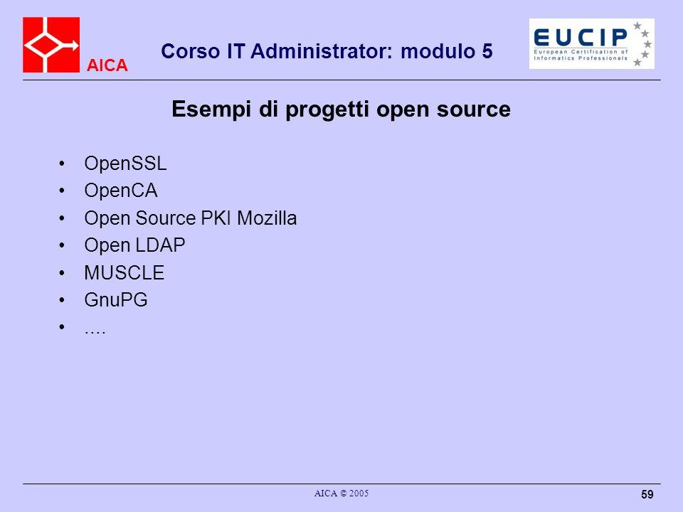 Esempi di progetti open source