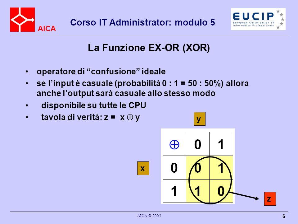 La Funzione EX-OR (XOR)
