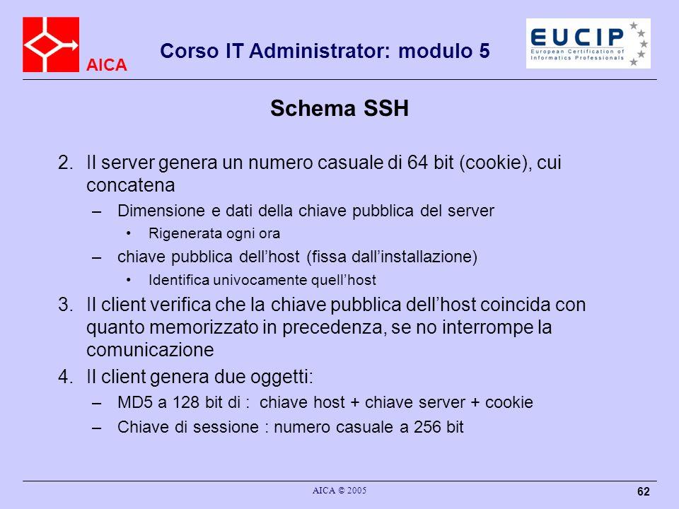 Schema SSH Il server genera un numero casuale di 64 bit (cookie), cui concatena. Dimensione e dati della chiave pubblica del server.