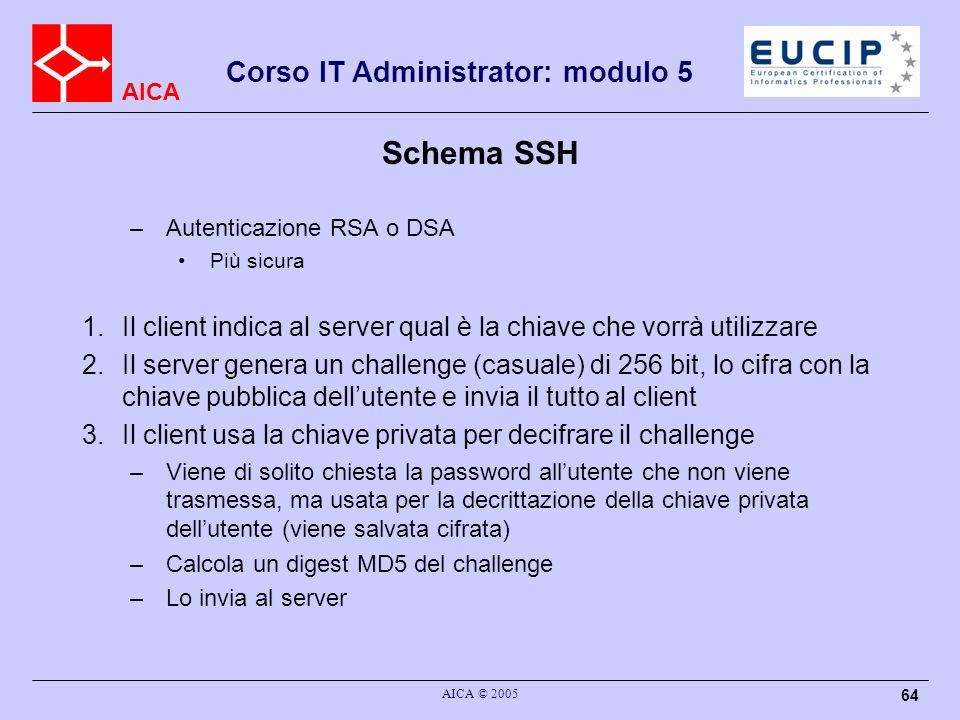 Schema SSH Autenticazione RSA o DSA. Più sicura. Il client indica al server qual è la chiave che vorrà utilizzare.