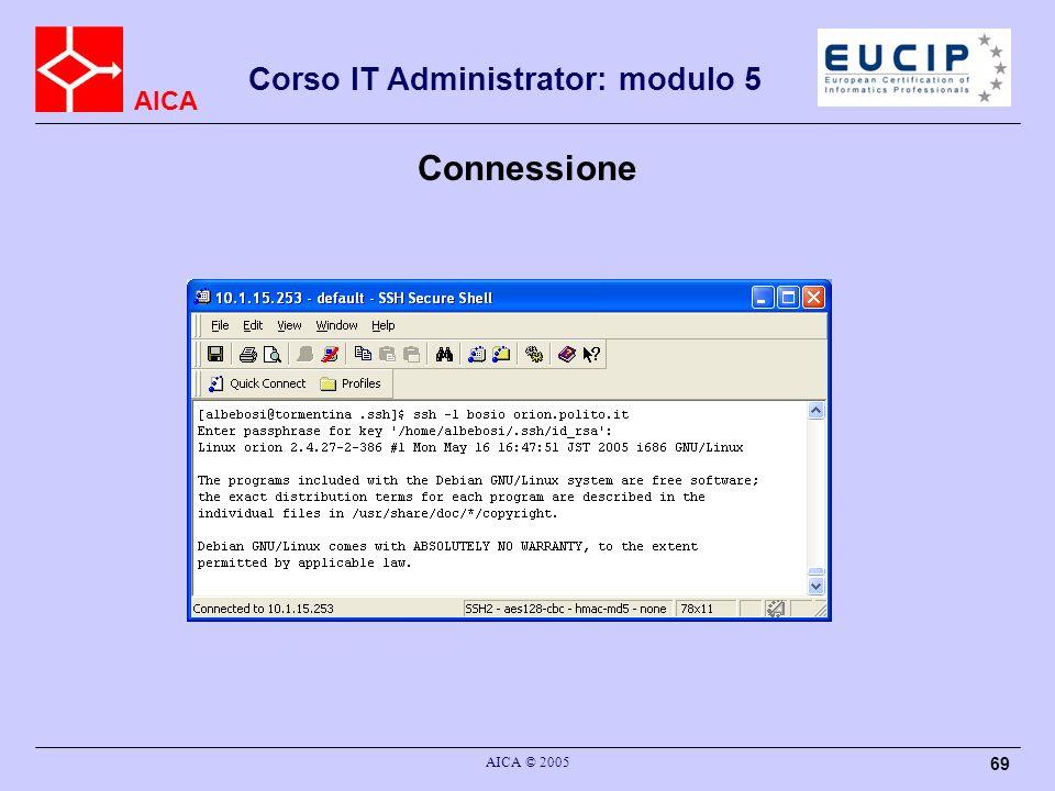 Connessione AICA © 2005