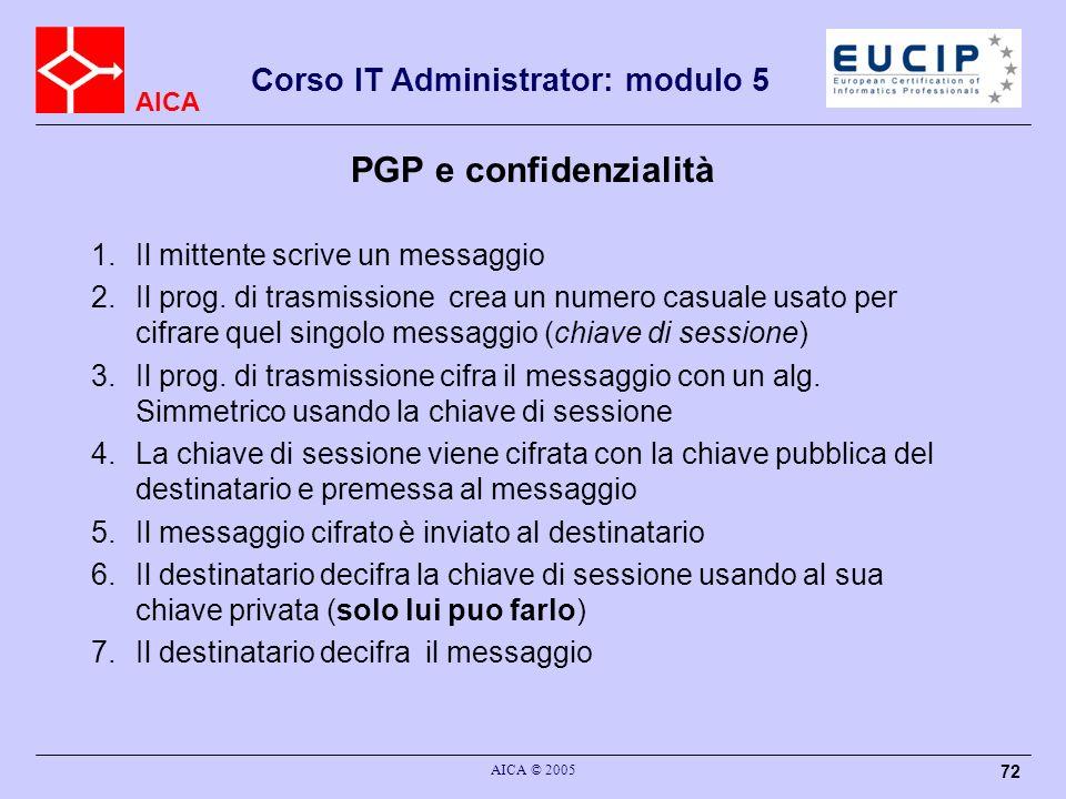 PGP e confidenzialità Il mittente scrive un messaggio