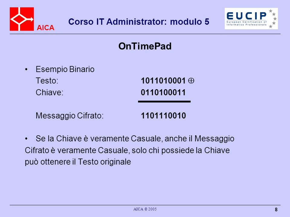 OnTimePad Esempio Binario Testo: 1011010001  Chiave: 0110100011