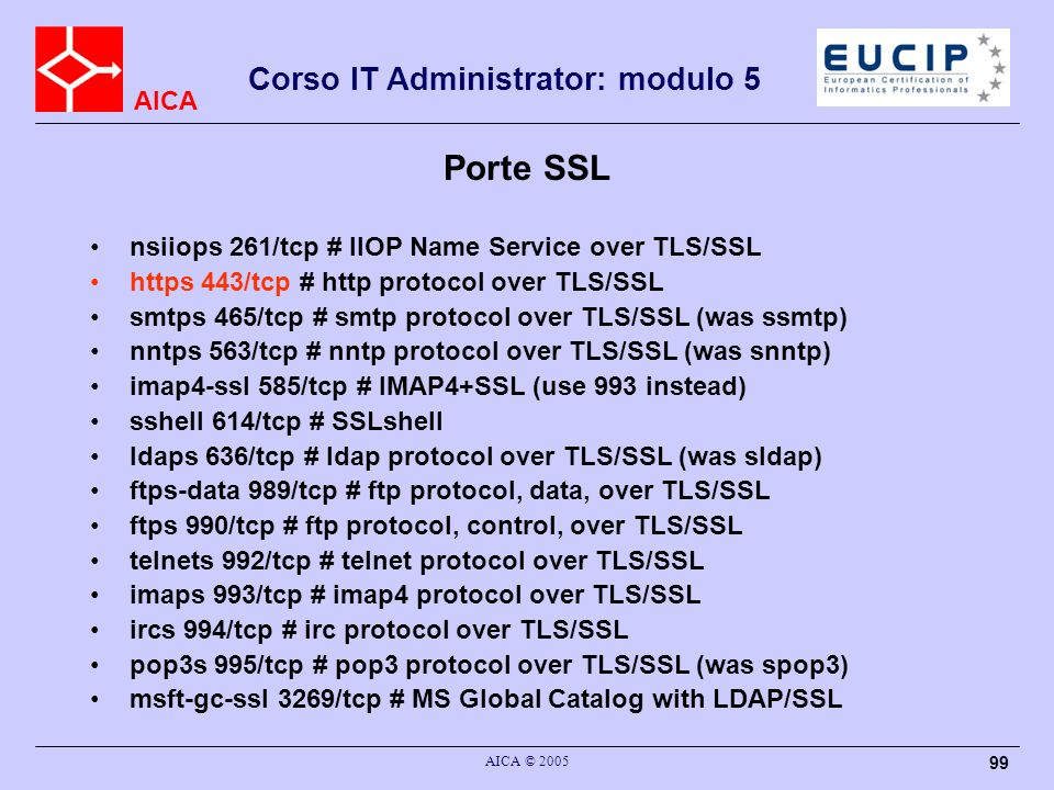 Porte SSL nsiiops 261/tcp # IIOP Name Service over TLS/SSL