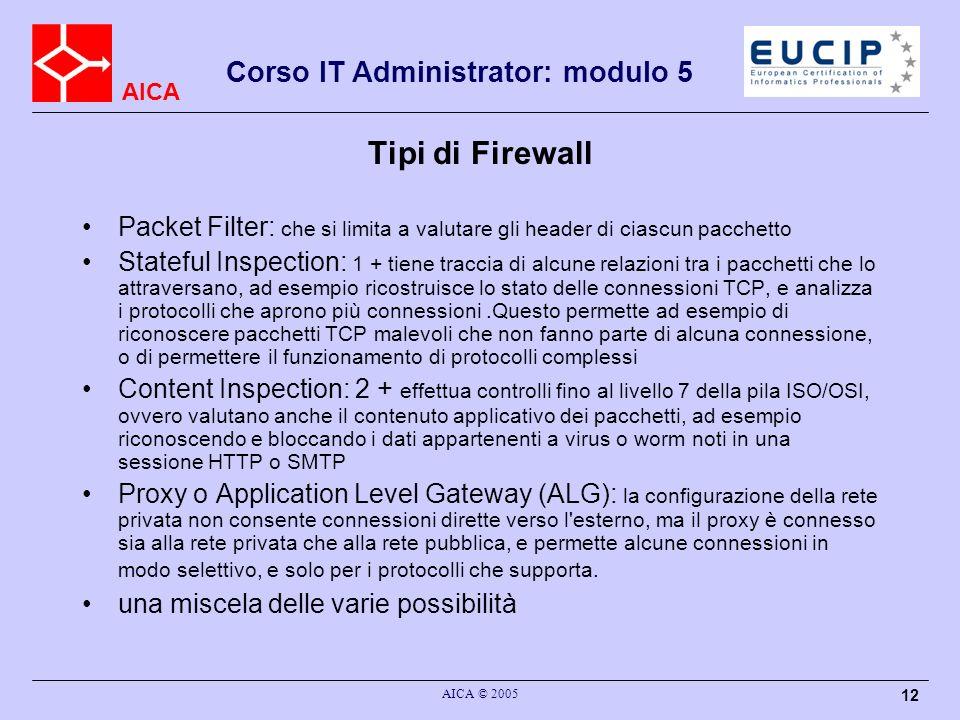 Tipi di Firewall Packet Filter: che si limita a valutare gli header di ciascun pacchetto.