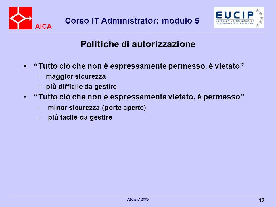 Politiche di autorizzazione