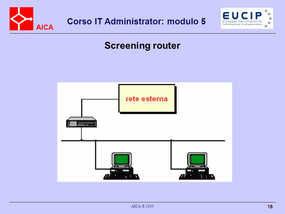 Screening router AICA © 2005