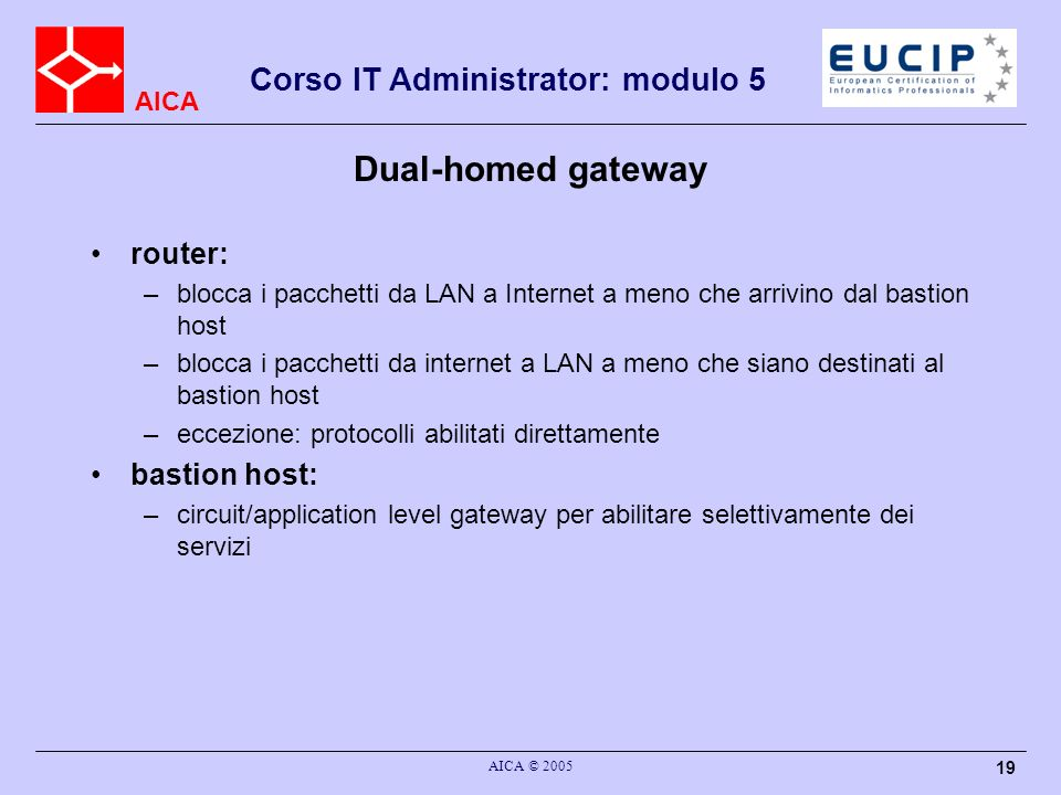 Dual-homed gateway router: bastion host: