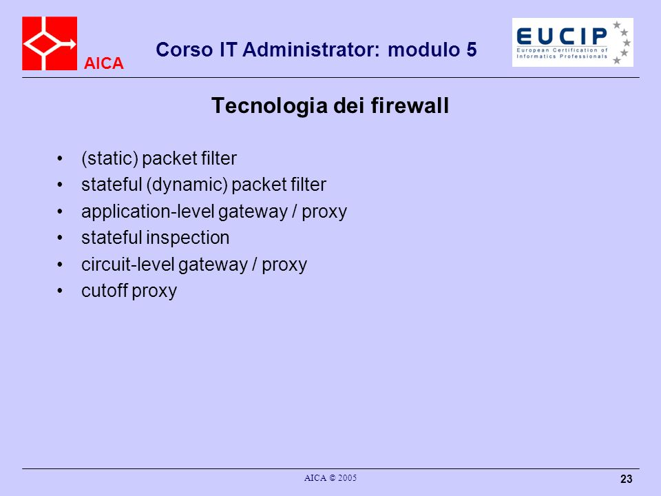 Tecnologia dei firewall