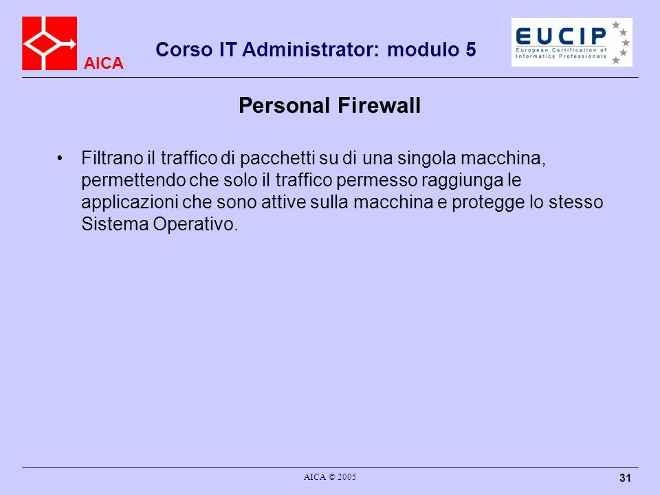 Personal Firewall