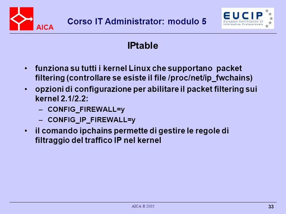 IPtable funziona su tutti i kernel Linux che supportano packet filtering (controllare se esiste il file /proc/net/ip_fwchains)