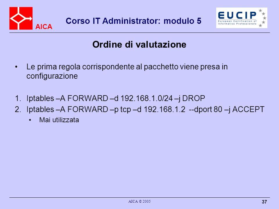Ordine di valutazione Le prima regola corrispondente al pacchetto viene presa in configurazione. Iptables –A FORWARD –d 192.168.1.0/24 –j DROP.