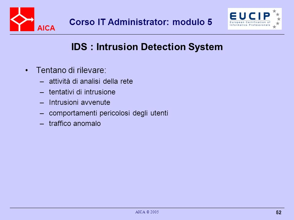 IDS : Intrusion Detection System