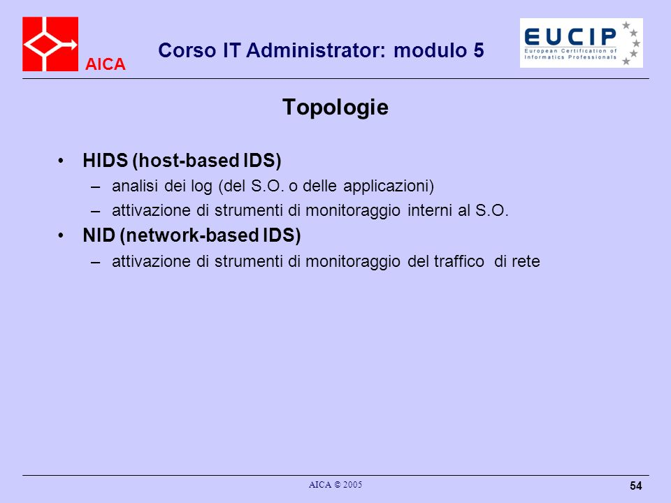 Topologie HIDS (host-based IDS) NID (network-based IDS)
