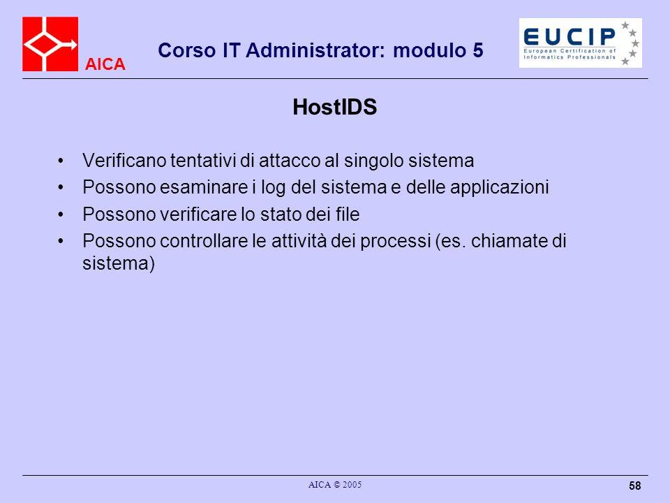 HostIDS Verificano tentativi di attacco al singolo sistema