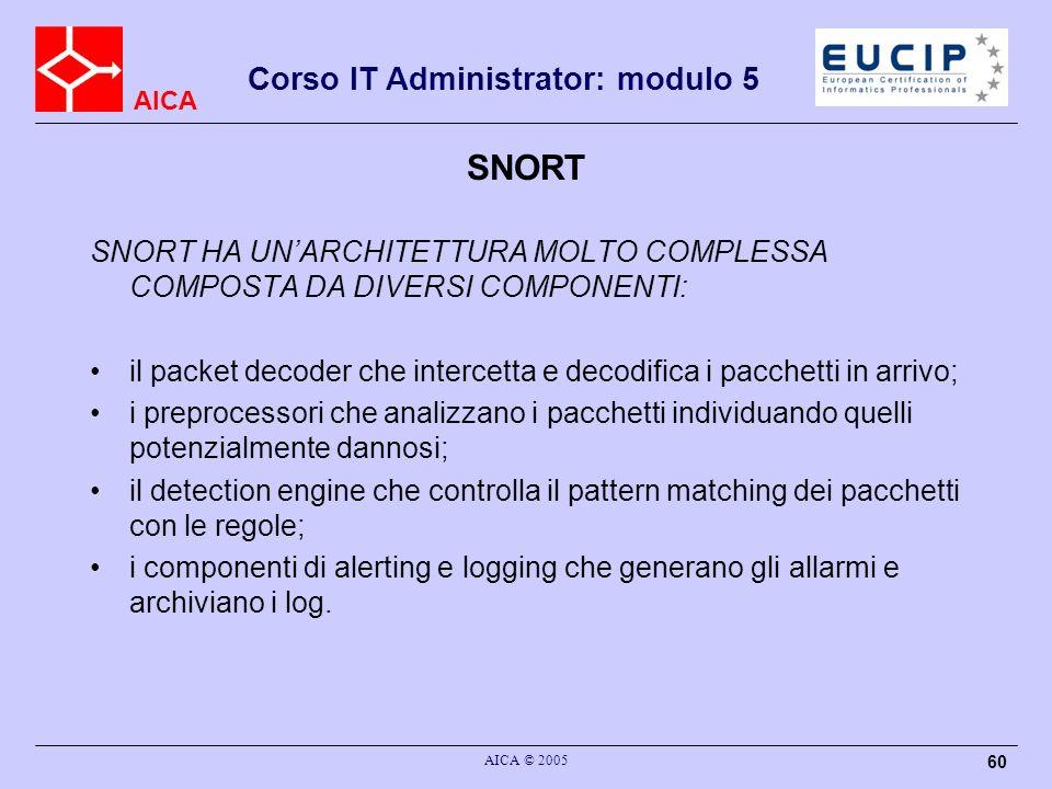SNORT SNORT HA UN'ARCHITETTURA MOLTO COMPLESSA COMPOSTA DA DIVERSI COMPONENTI: il packet decoder che intercetta e decodifica i pacchetti in arrivo;