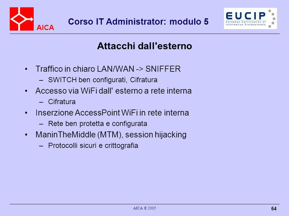 Attacchi dall esterno Traffico in chiaro LAN/WAN -> SNIFFER