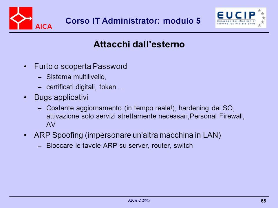 Attacchi dall esterno Furto o scoperta Password Bugs applicativi