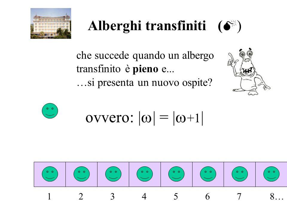 ovvero: || = |+1| Alberghi transfiniti ()