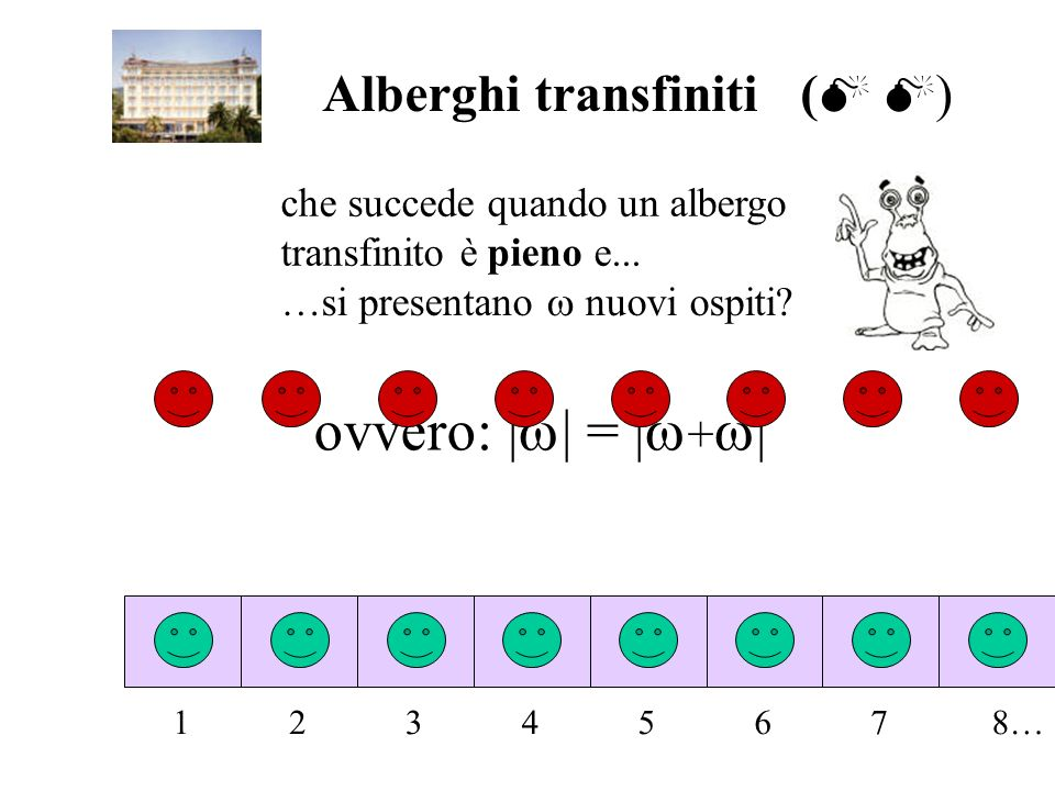 ovvero: || = |+| Alberghi transfiniti ( )
