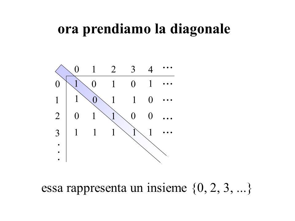 ora prendiamo la diagonale