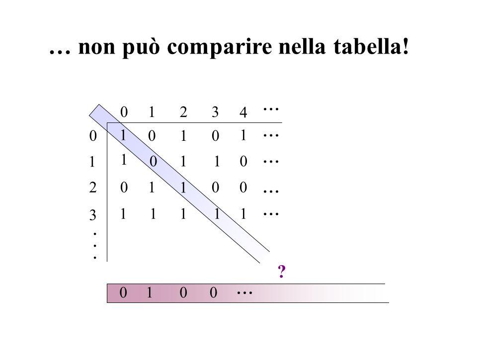 … non può comparire nella tabella!