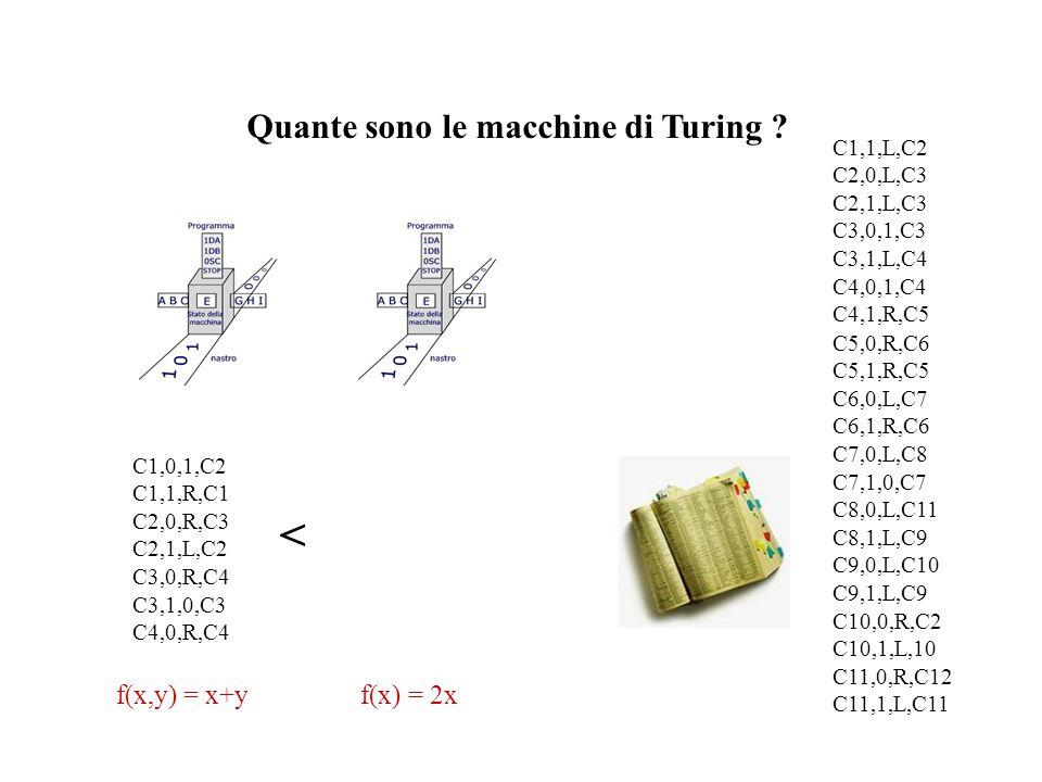 < Quante sono le macchine di Turing f(x,y) = x+y f(x) = 2x