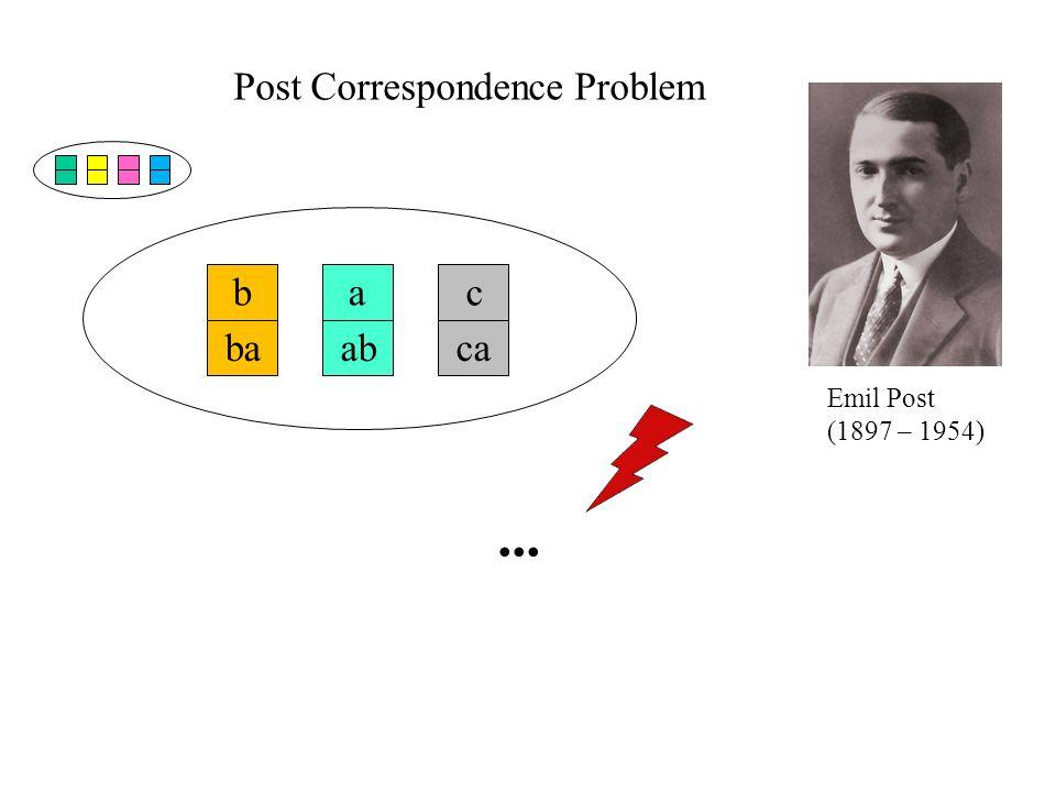 ... Post Correspondence Problem b ba b ba a ab a ab c ca c ca c ca