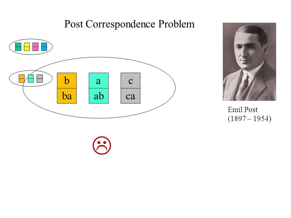 Post Correspondence Problem