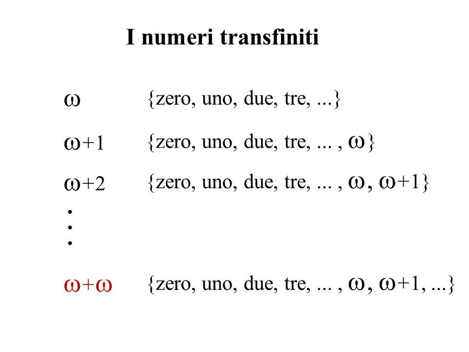  + 1 + 2 +  I numeri transfiniti {zero, uno, due, tre, ...}