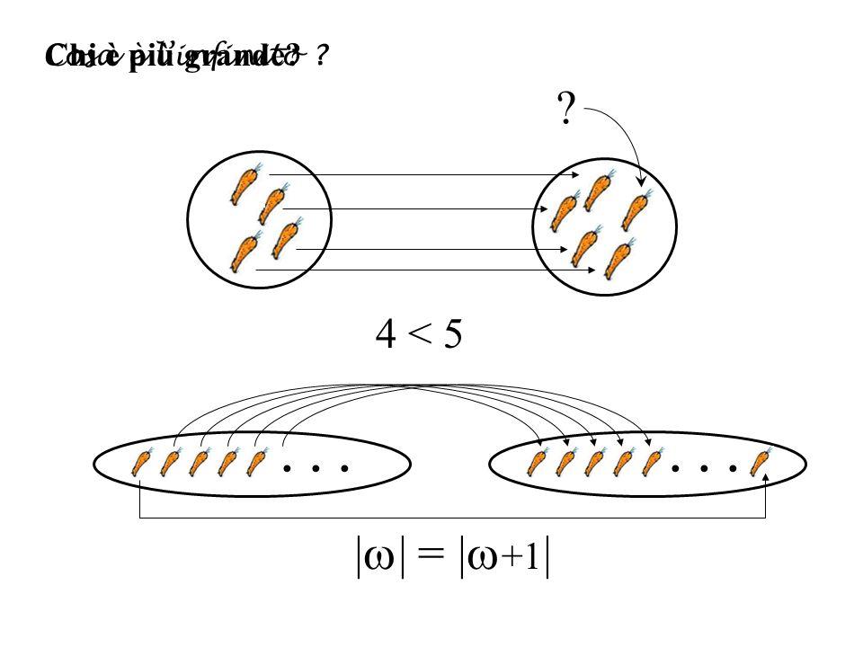 4 < 5 Chi è più grande Cosa è l'infinito • • || = |+1|