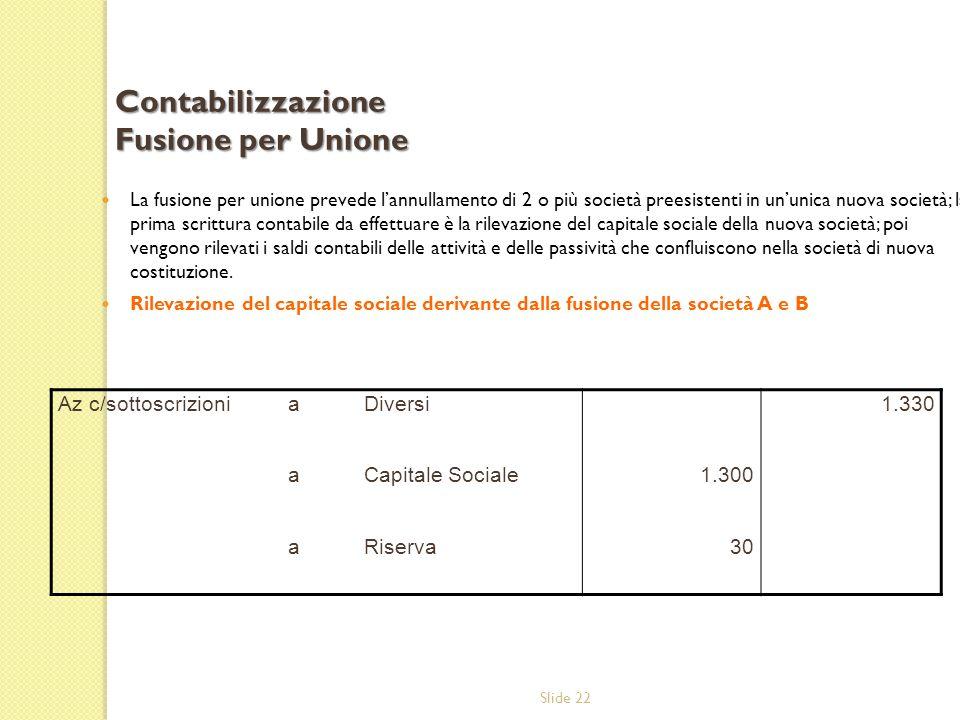 Contabilizzazione Fusione per Unione
