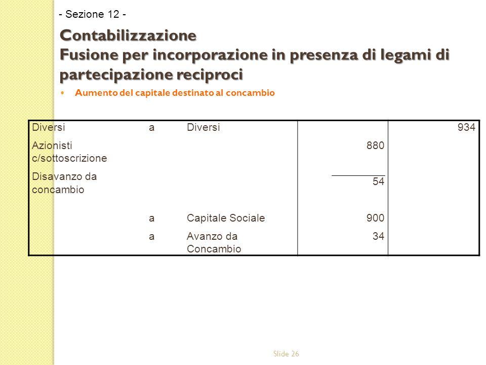 - Sezione 12 - Contabilizzazione Fusione per incorporazione in presenza di legami di partecipazione reciproci.