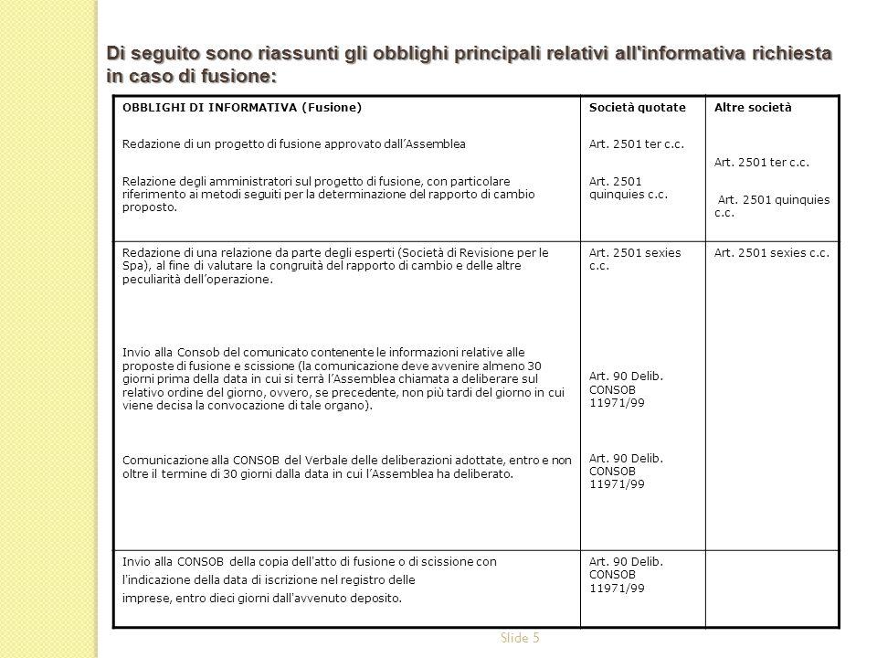 Date Di seguito sono riassunti gli obblighi principali relativi all informativa richiesta in caso di fusione: