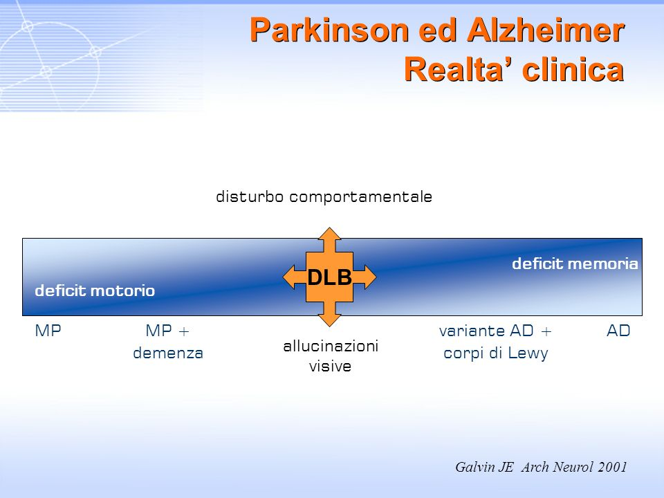 Parkinson ed Alzheimer Realta' clinica