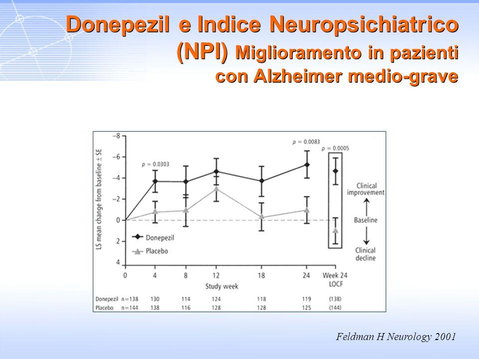 Donepezil e Indice Neuropsichiatrico (NPI) Miglioramento in pazienti con Alzheimer medio-grave