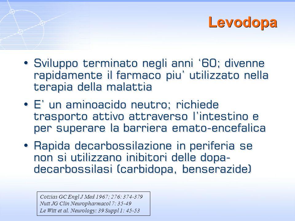 Levodopa Sviluppo terminato negli anni '60; divenne rapidamente il farmaco piu' utilizzato nella terapia della malattia.