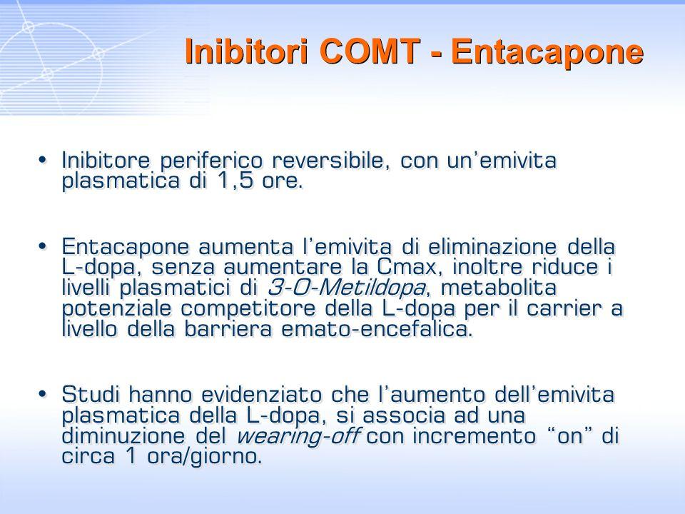 Inibitori COMT - Entacapone