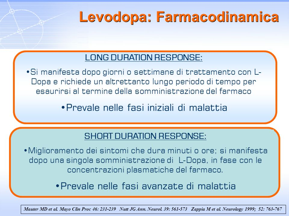 Levodopa: Farmacodinamica