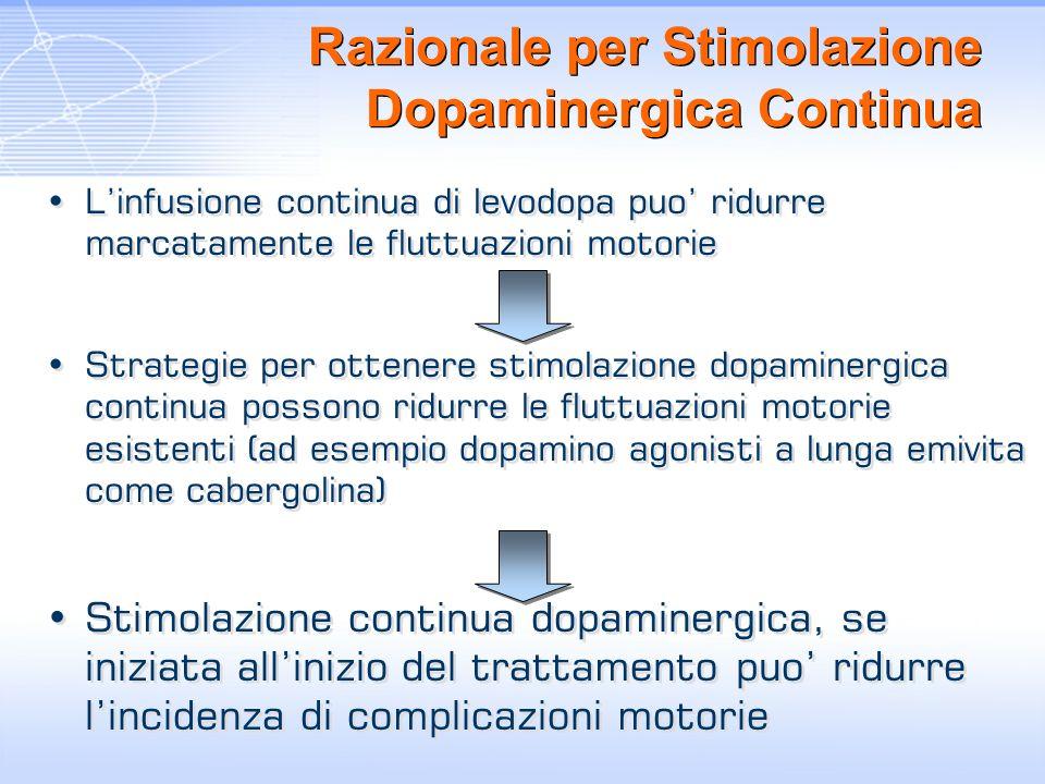 Razionale per Stimolazione Dopaminergica Continua