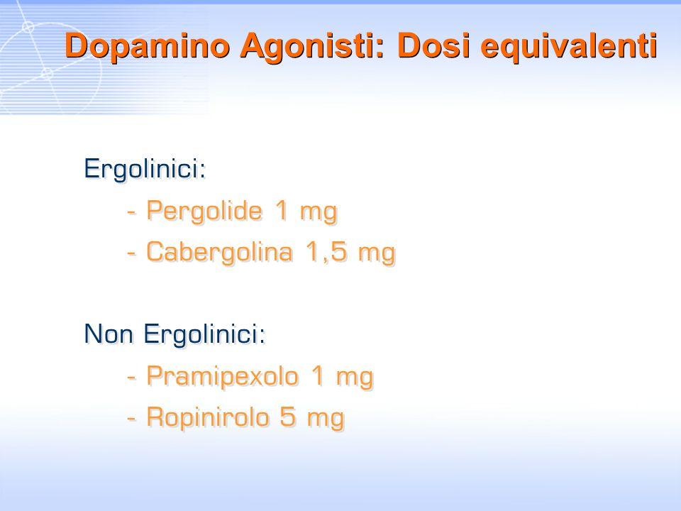 Dopamino Agonisti: Dosi equivalenti