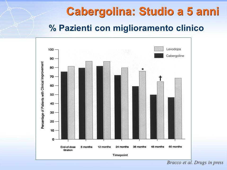 Cabergolina: Studio a 5 anni