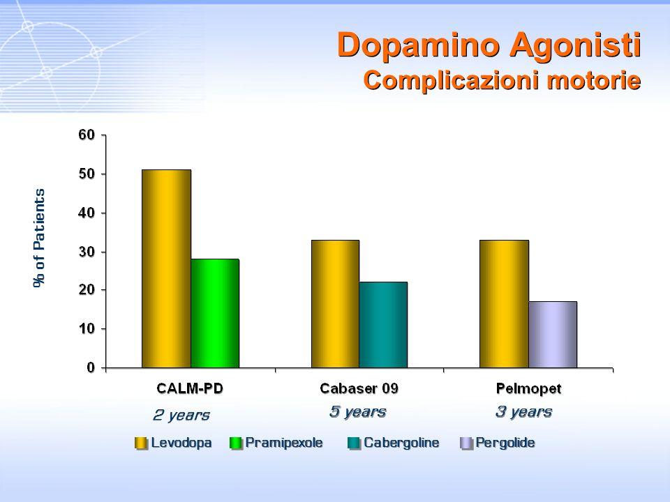 Dopamino Agonisti Complicazioni motorie