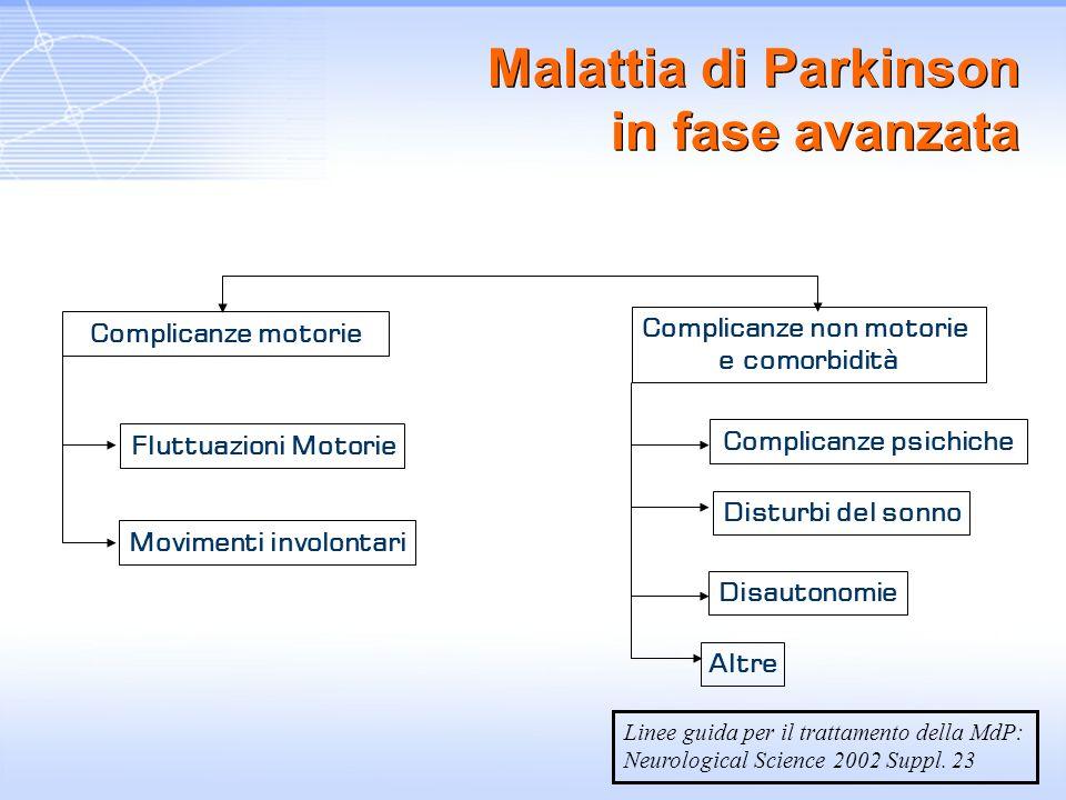 Malattia di Parkinson in fase avanzata