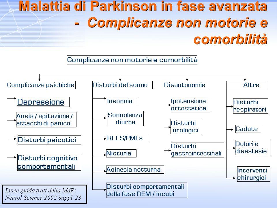 Malattia di Parkinson in fase avanzata - Complicanze non motorie e comorbilità