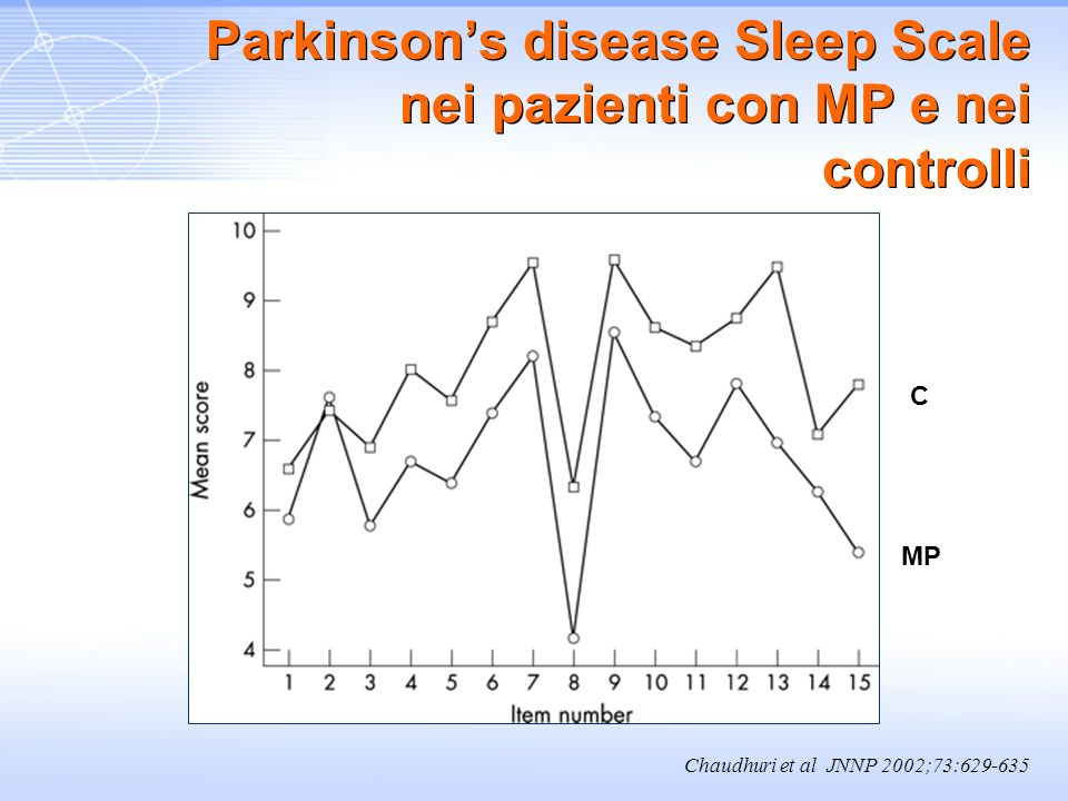 Parkinson's disease Sleep Scale nei pazienti con MP e nei controlli