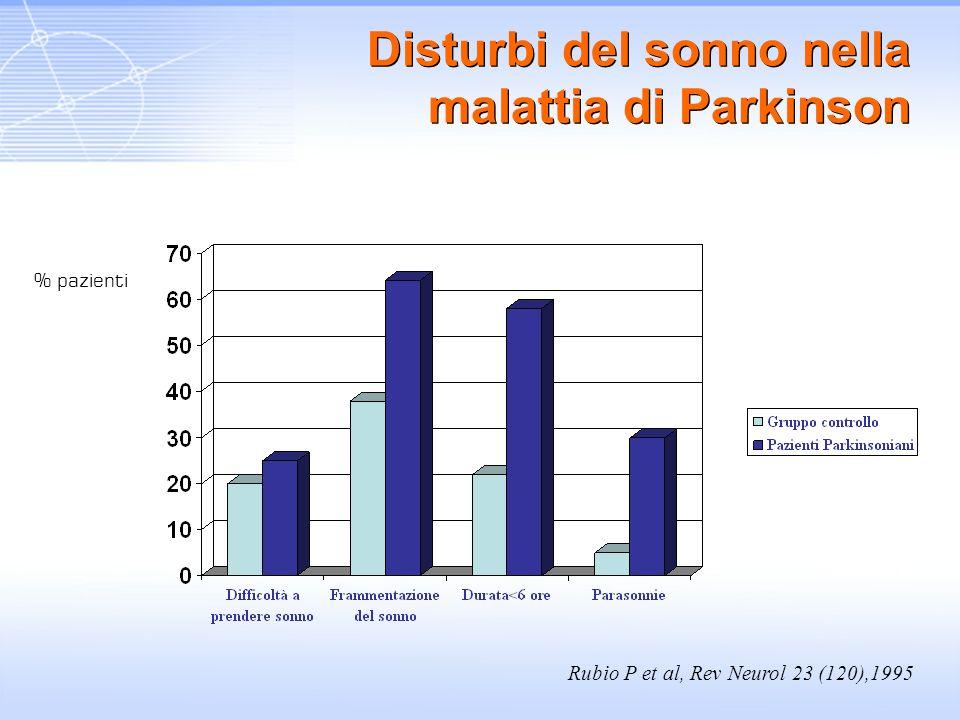 Disturbi del sonno nella malattia di Parkinson