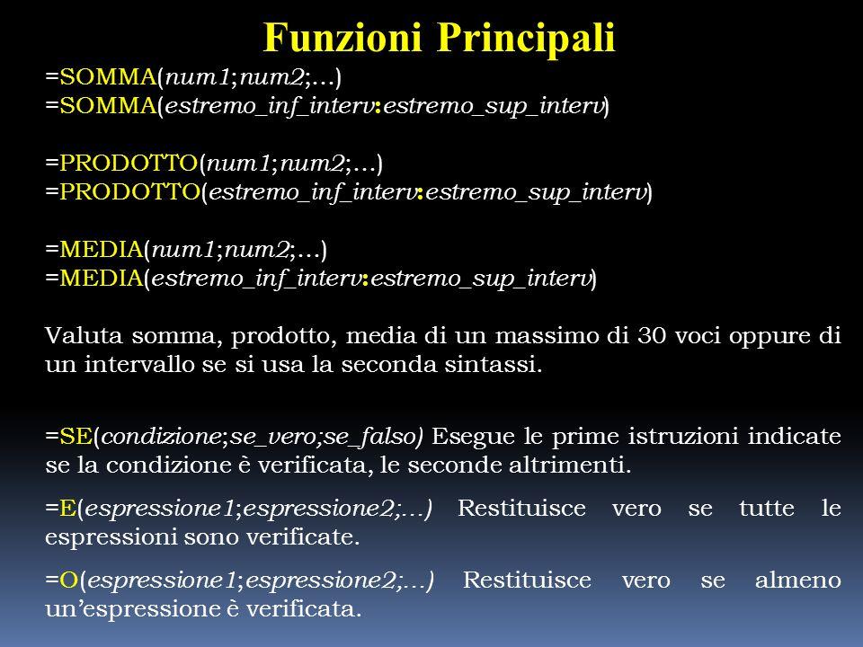 Funzioni Principali =SOMMA(num1;num2;…)