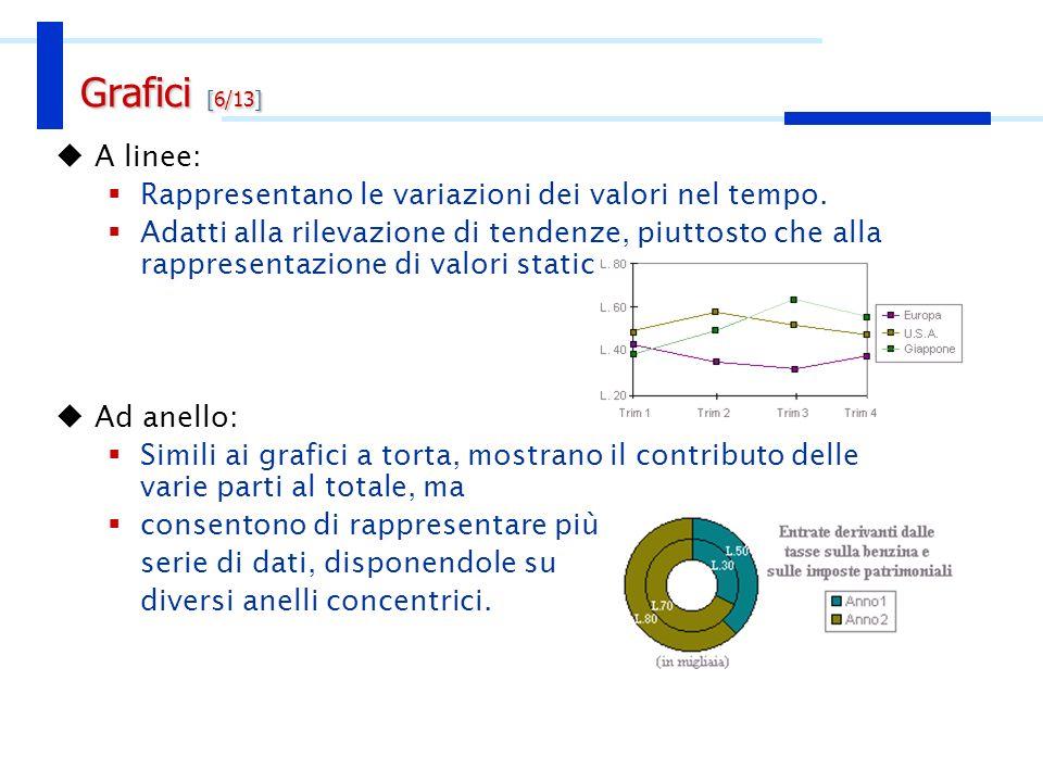 Valori aggregati di varie serie di dati