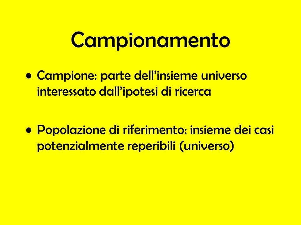 Campionamento Campione: parte dell'insieme universo interessato dall'ipotesi di ricerca.